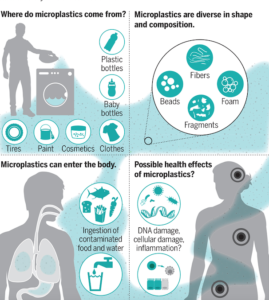 Microplastics_sciencemag